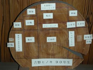 吉野材の木取り法